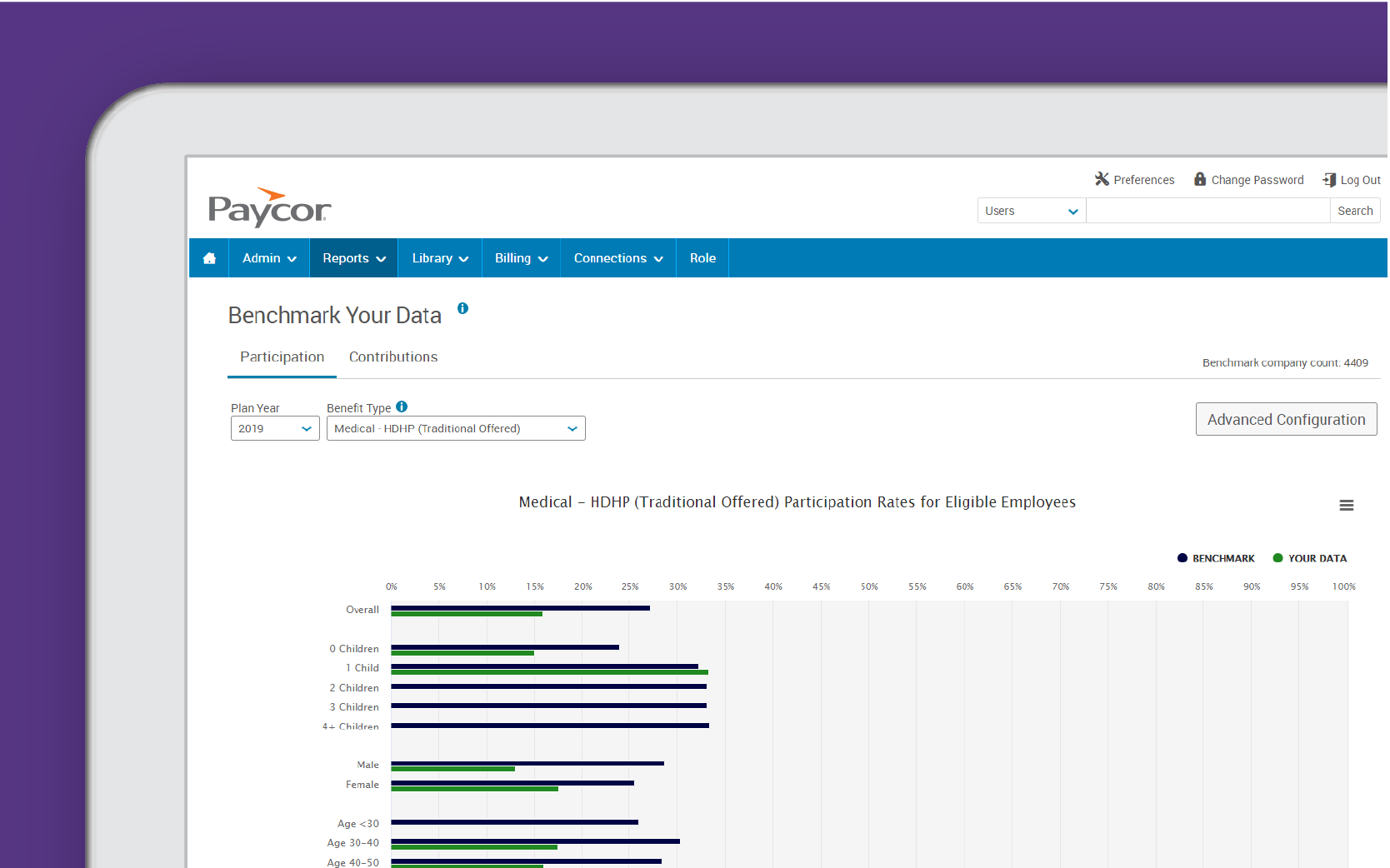 Corner of tablet showing Paycor benefits data against purple background