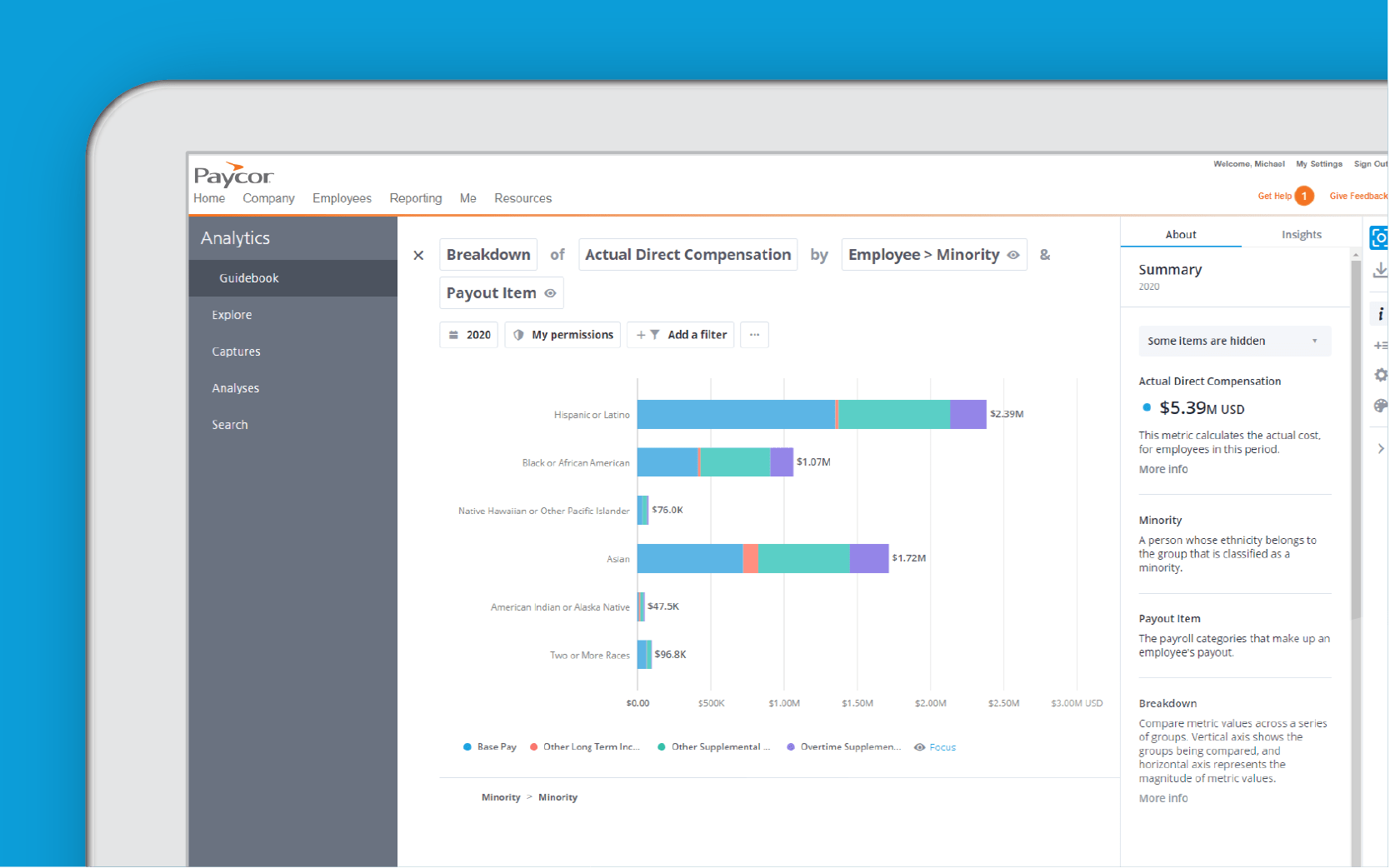 Corner of tablet showing Paycor analytics dashboard against blue background