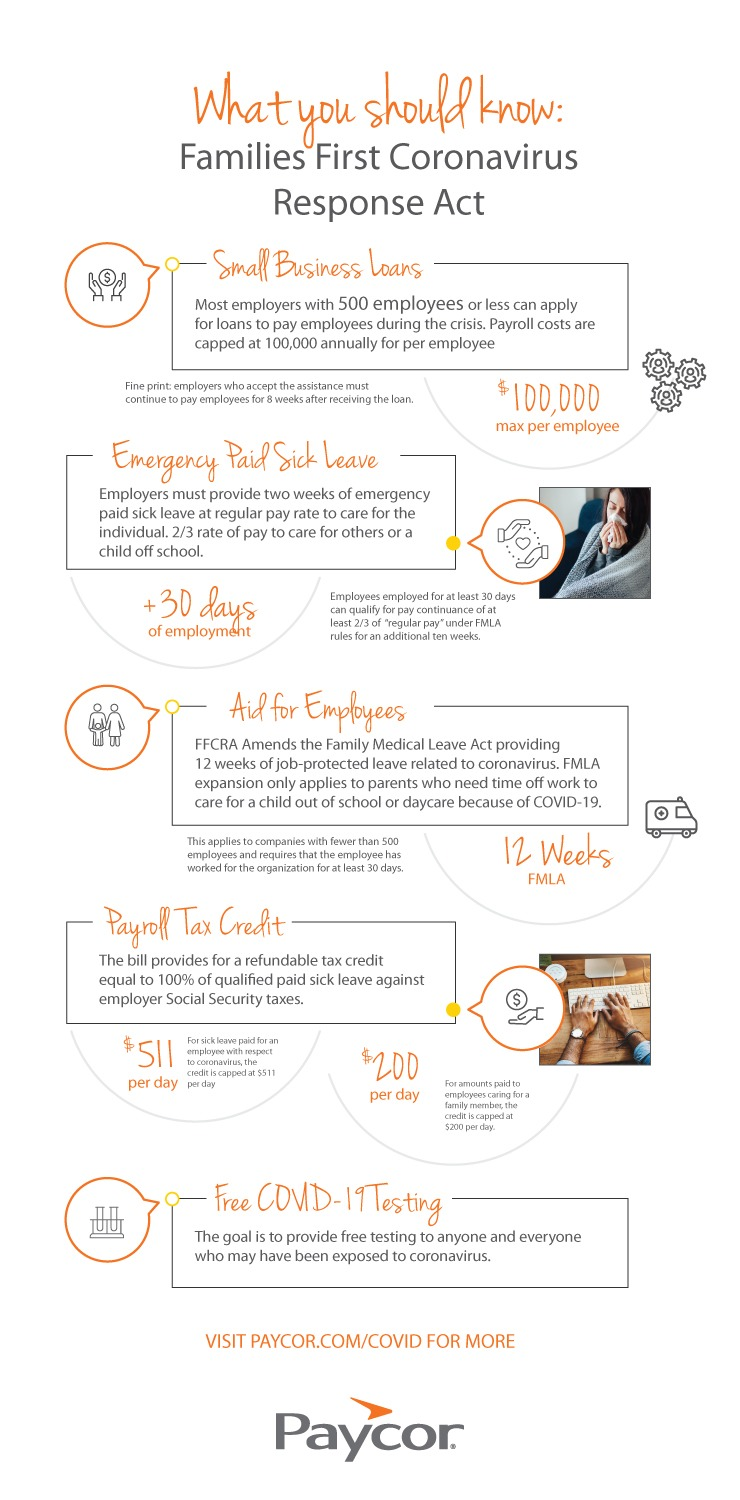 families first response act infographic